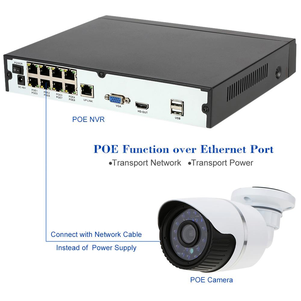 8CH 1080P POE NVR Network Video Recorder APP Motion ...